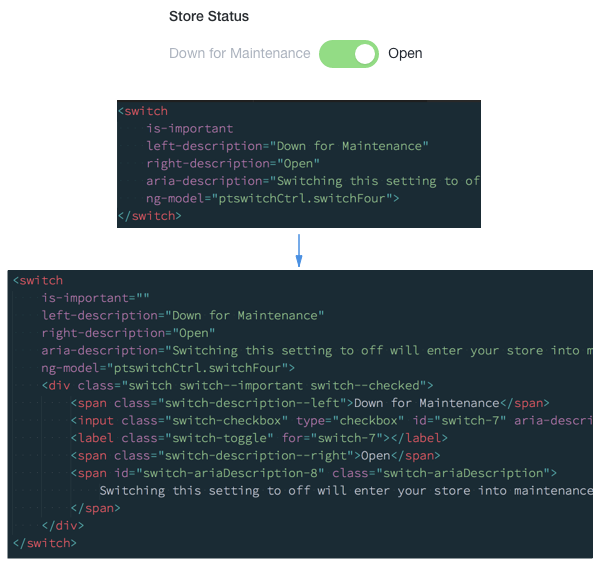 example of how a switch component renders complex UI and markup from a simple API component API